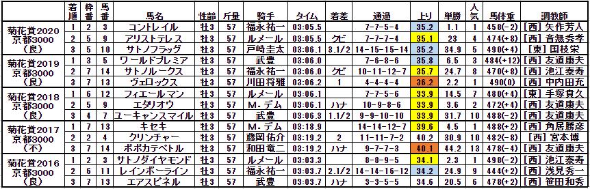 f:id:satoro_0721:20211012144811p:plain