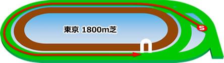 f:id:satoro_0721:20211015182136j:plain