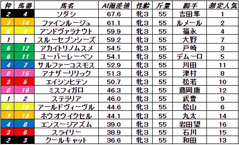 f:id:satoro_0721:20211016203534p:plain