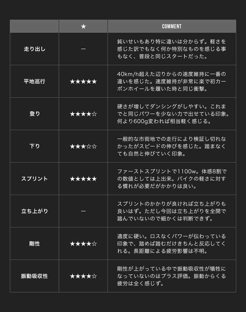 f:id:satoru-itabashi:20180924103129p:plain