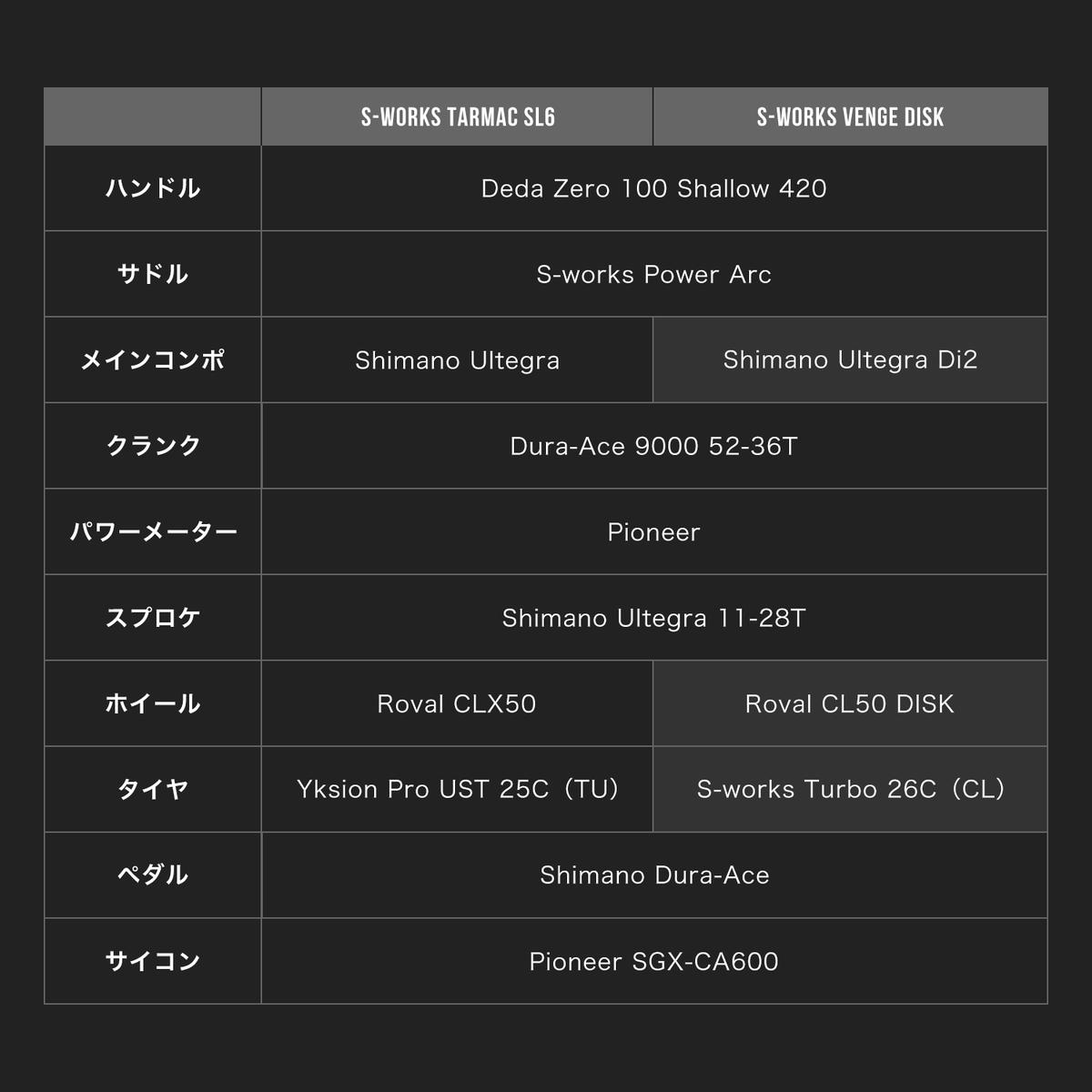 f:id:satoru-itabashi:20190507092642p:plain