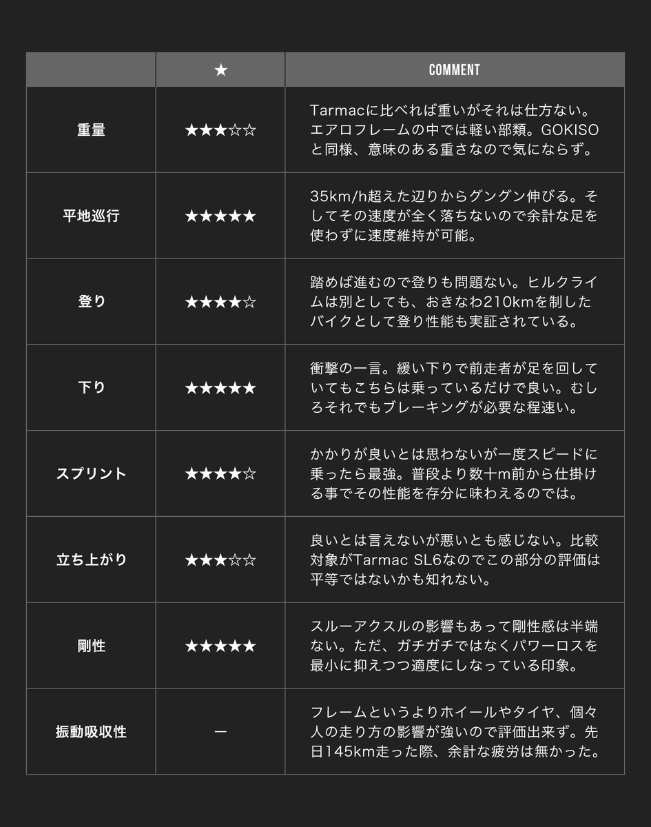 f:id:satoru-itabashi:20190507100022p:plain