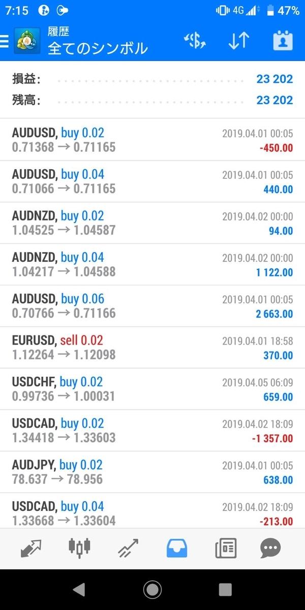 f:id:satoru-trader:20190406195735j:plain