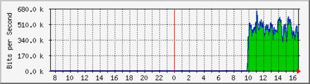f:id:satoru_net:20100627164311p:image