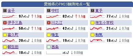 f:id:satoru_net:20130511102146p:image