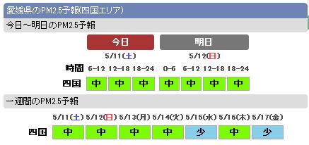 f:id:satoru_net:20130511103439p:image