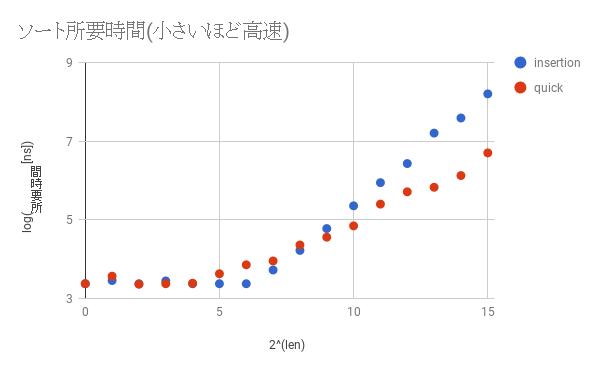 f:id:satoru_takeuchi:20200329053129p:plain