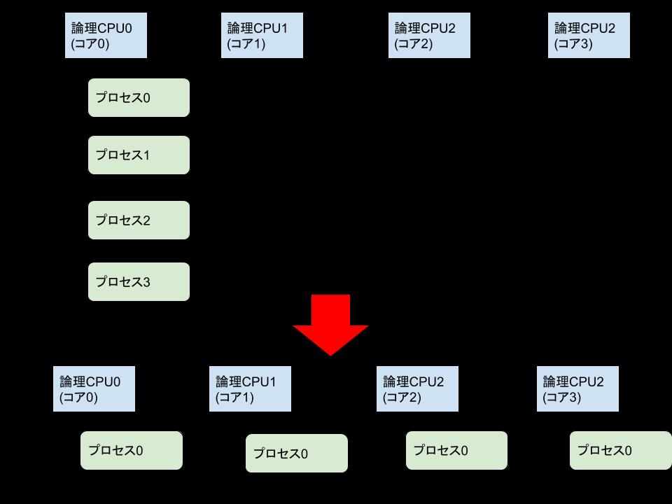 f:id:satoru_takeuchi:20200329053857p:plain