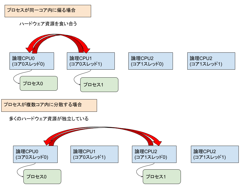 f:id:satoru_takeuchi:20200329053908p:plain