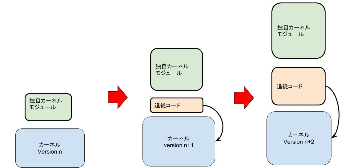 f:id:satoru_takeuchi:20200329054309j:plain