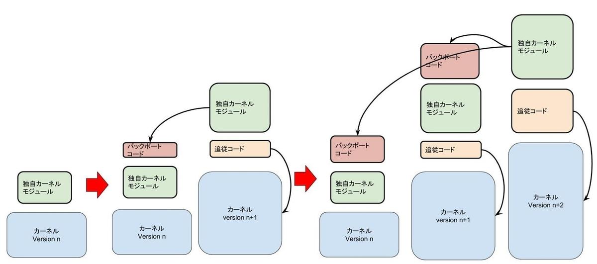 f:id:satoru_takeuchi:20200329054319j:plain