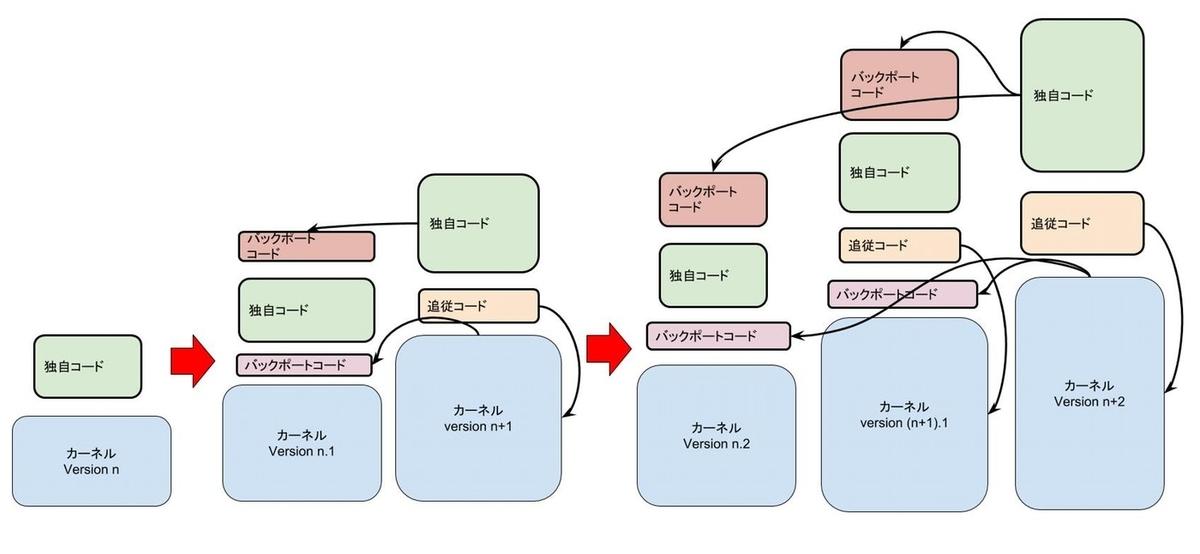 f:id:satoru_takeuchi:20200329054503j:plain