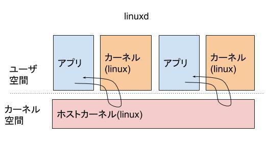 f:id:satoru_takeuchi:20200329054825j:plain