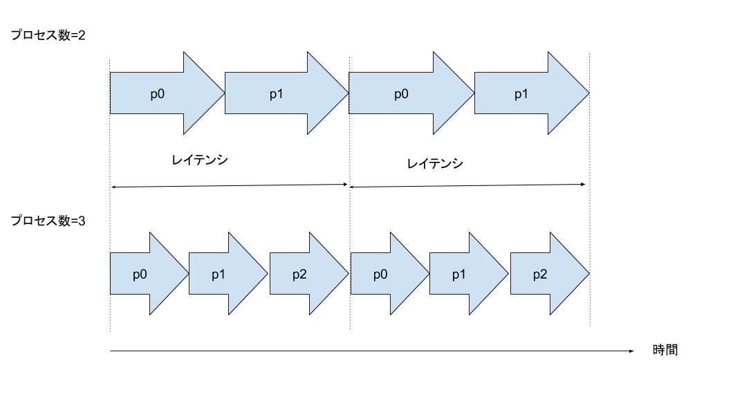 f:id:satoru_takeuchi:20200329055152j:plain