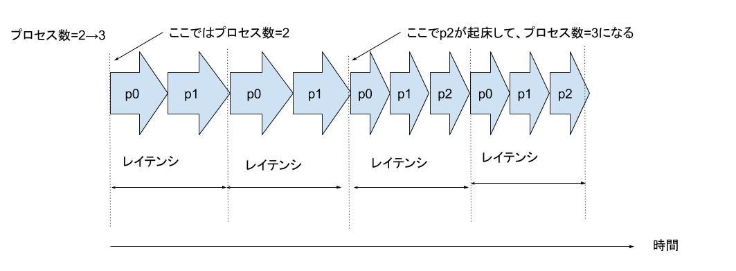 f:id:satoru_takeuchi:20200329055208j:plain