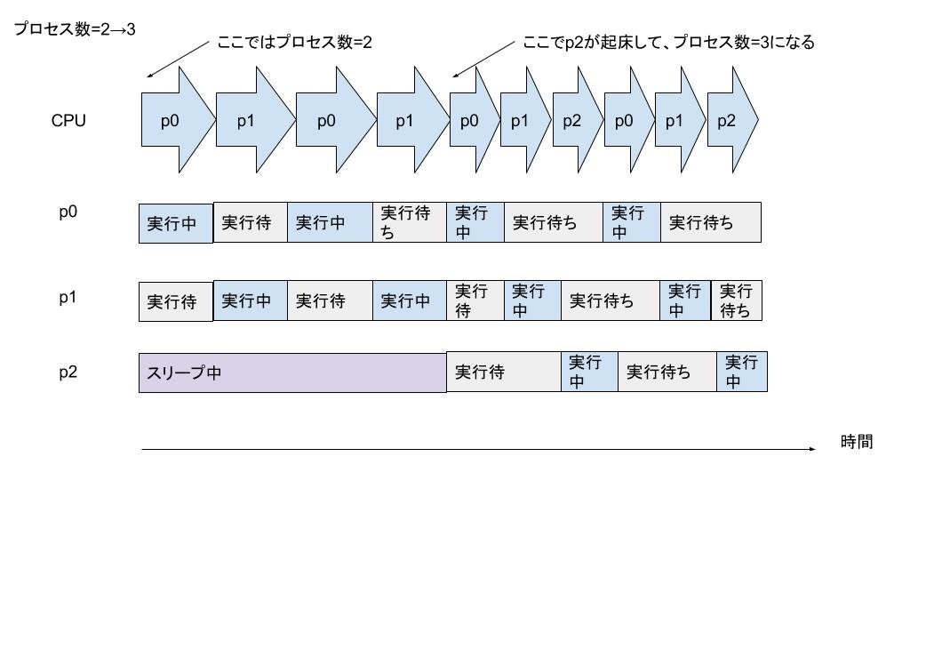 f:id:satoru_takeuchi:20200329055217j:plain