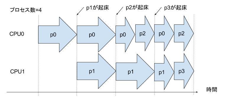 f:id:satoru_takeuchi:20200329055254j:plain