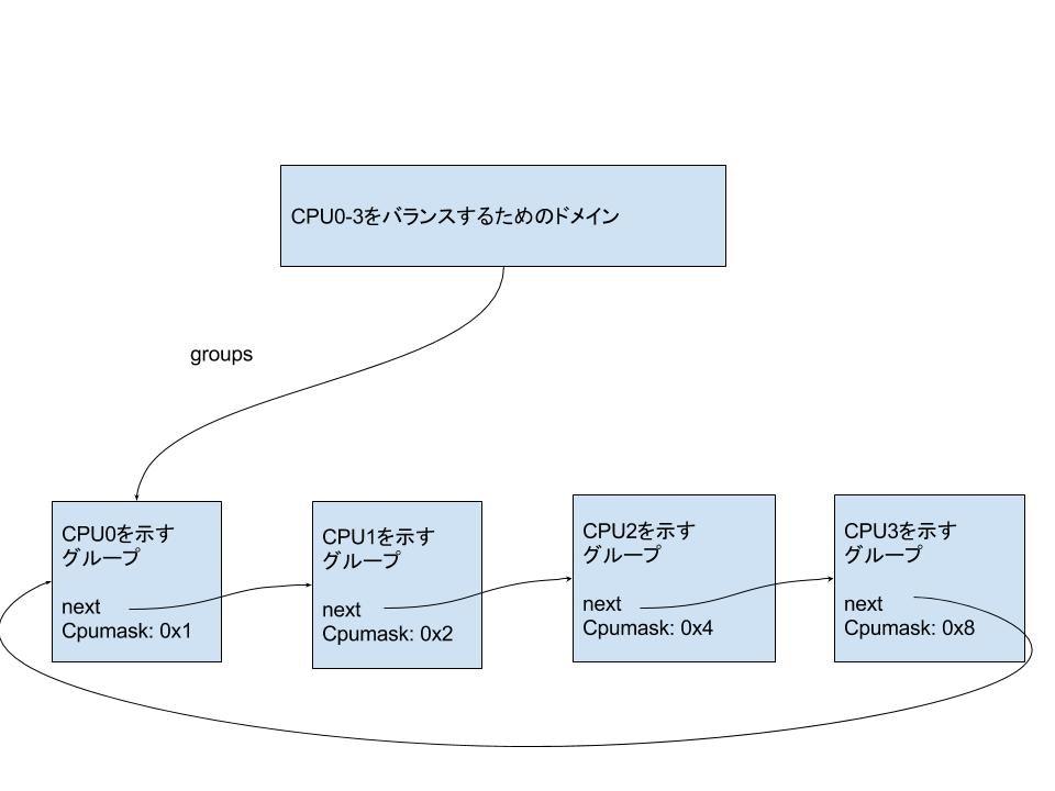 f:id:satoru_takeuchi:20200329055338j:plain