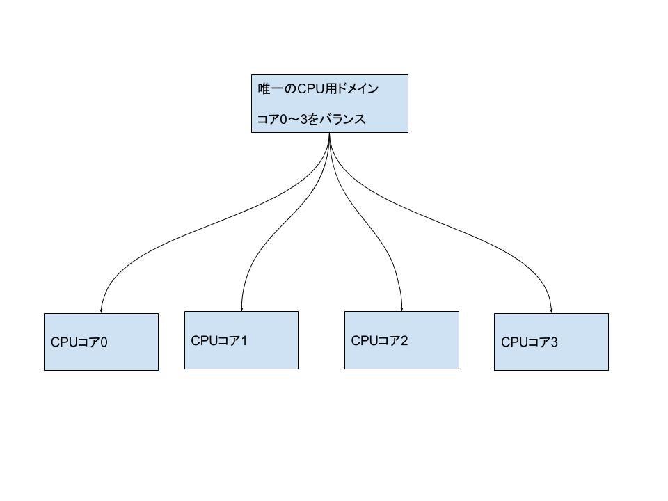 f:id:satoru_takeuchi:20200329055353j:plain