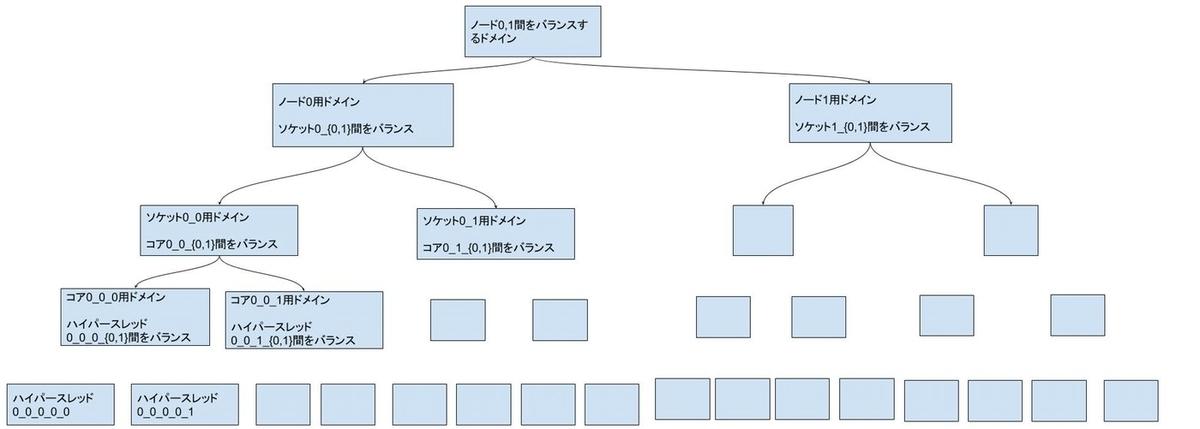 f:id:satoru_takeuchi:20200329055404j:plain