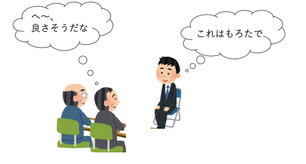 f:id:satoru_tsujimoto:20200822152958p:plain