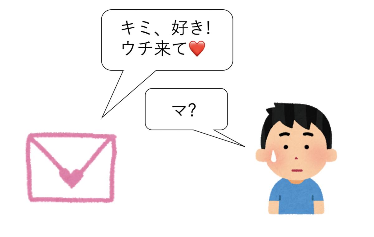 f:id:satoru_tsujimoto:20200826232705p:plain