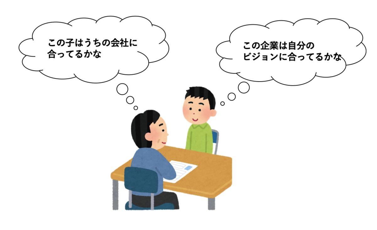 f:id:satoru_tsujimoto:20200913023053p:plain