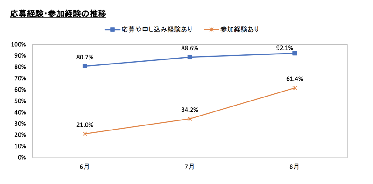 f:id:satoru_tsujimoto:20200917130049p:plain