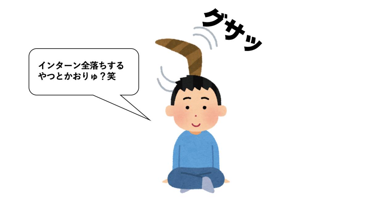 f:id:satoru_tsujimoto:20200917131228p:plain