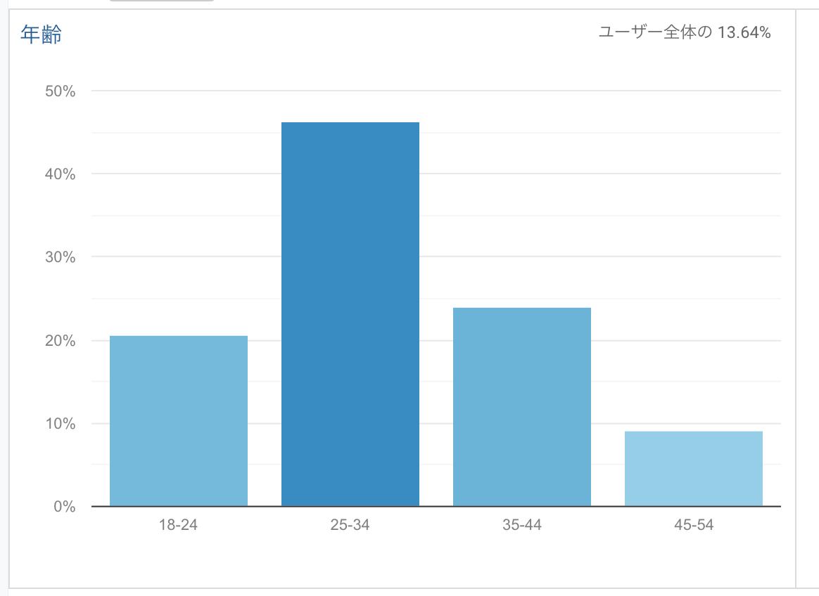 f:id:satoru_tsujimoto:20200919202500p:plain