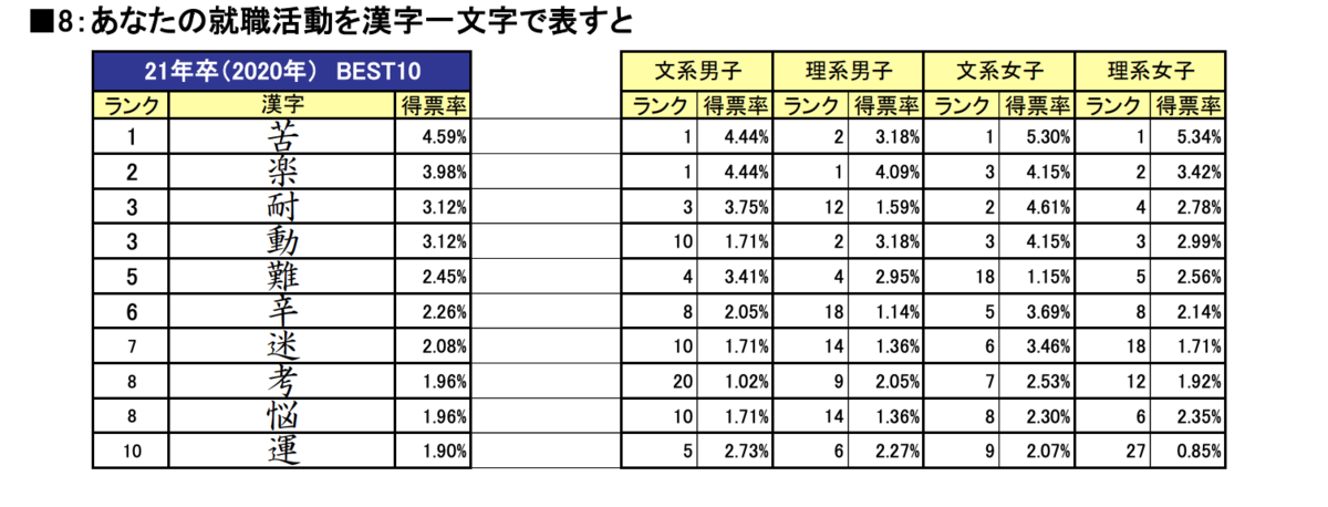 f:id:satoru_tsujimoto:20200921154145p:plain