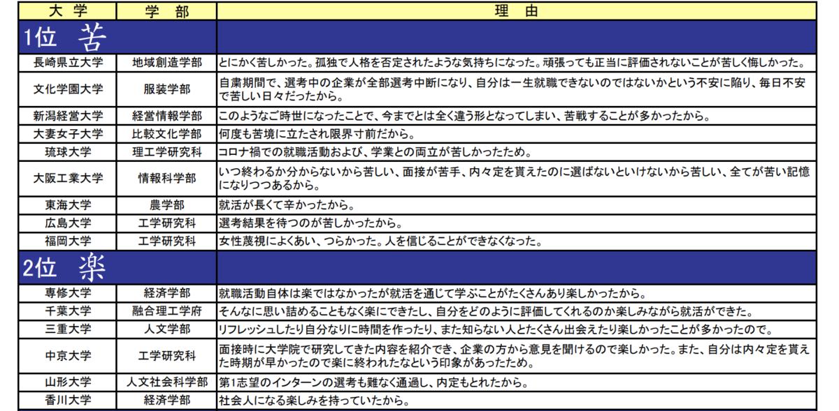 f:id:satoru_tsujimoto:20200921155733p:plain