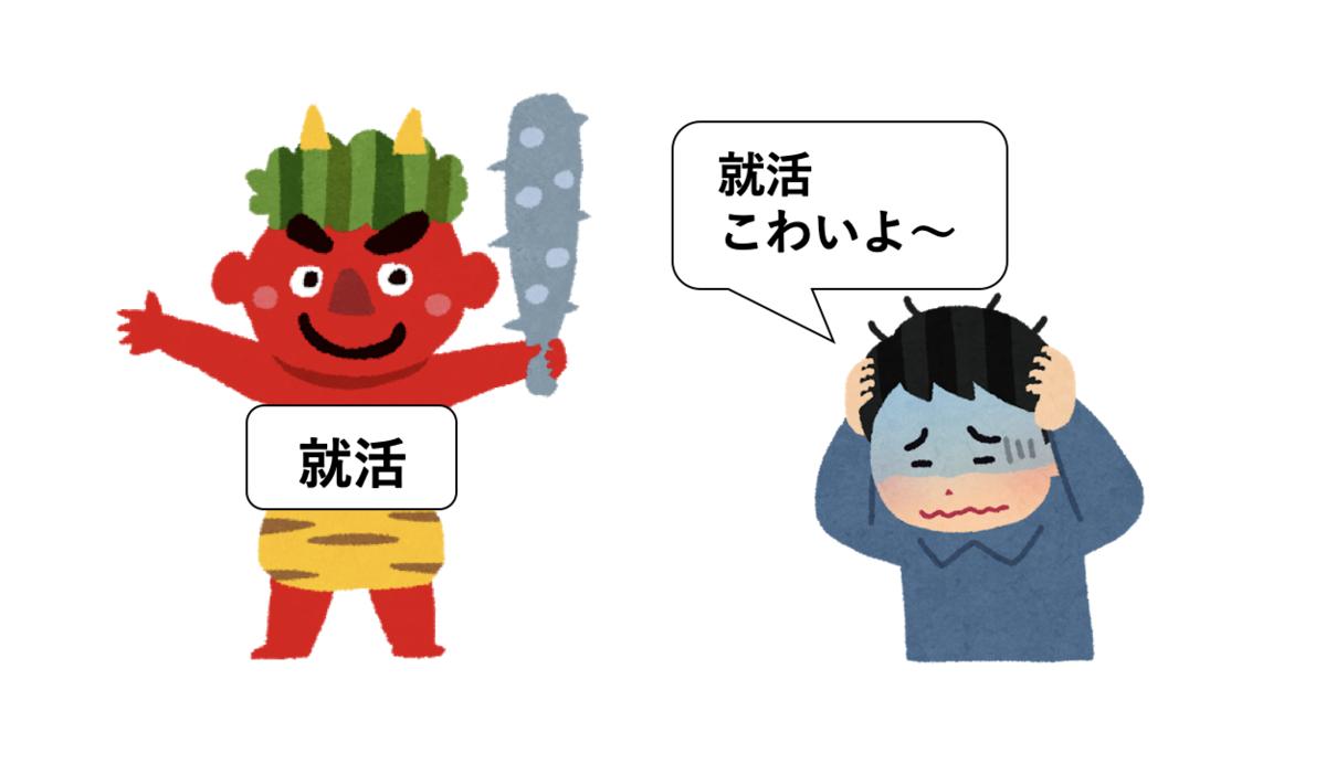 f:id:satoru_tsujimoto:20200925015817p:plain