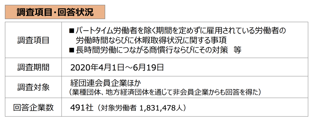 f:id:satoru_tsujimoto:20200926043457p:plain