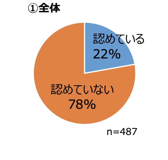 f:id:satoru_tsujimoto:20200926044956p:plain