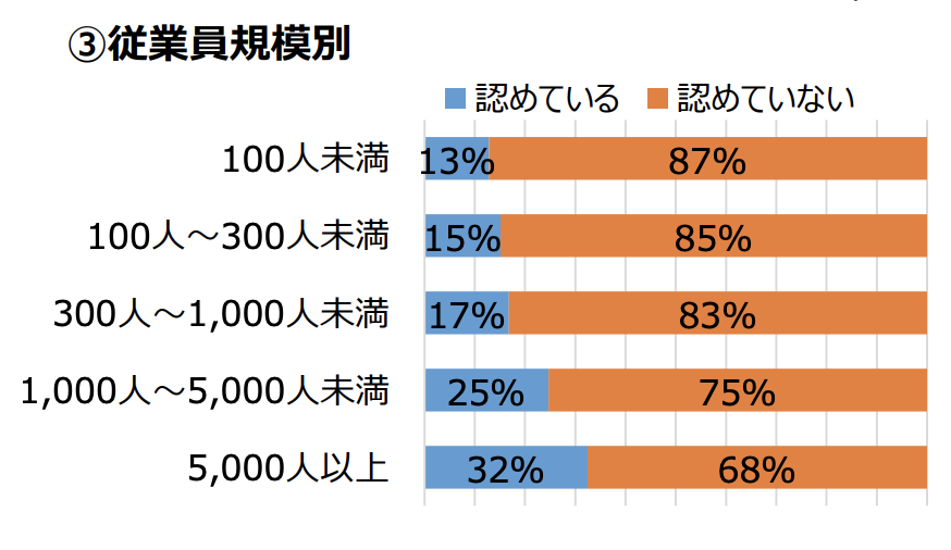 f:id:satoru_tsujimoto:20200926050533p:plain
