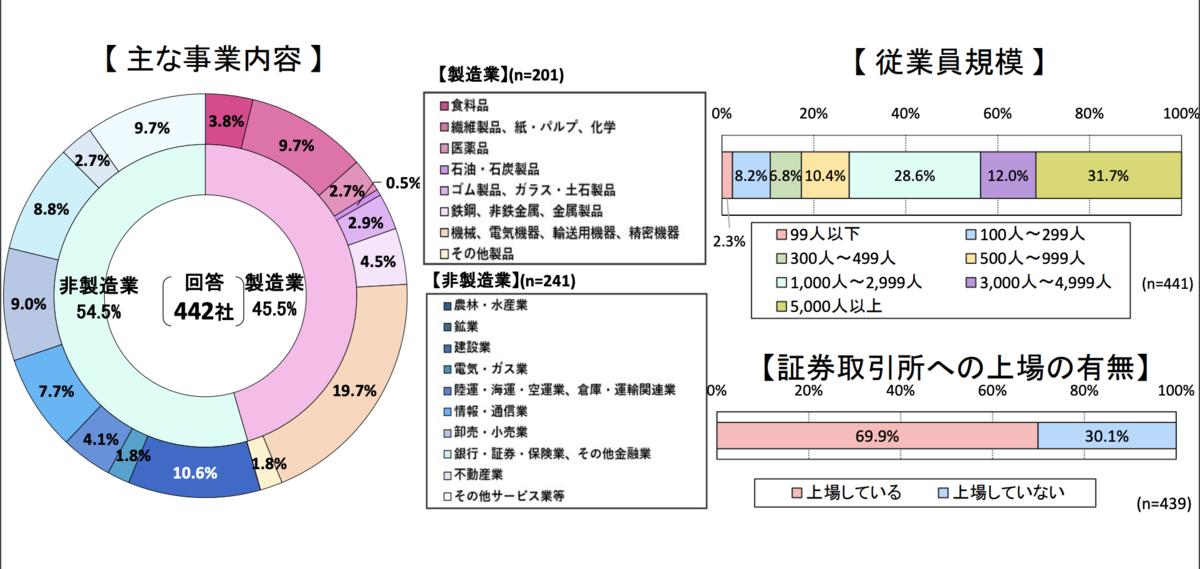 f:id:satoru_tsujimoto:20200927000822p:plain