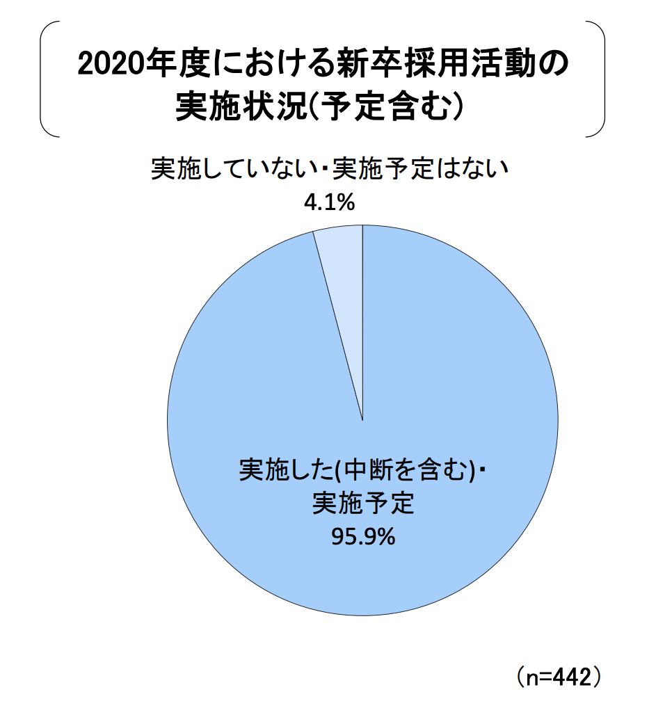 f:id:satoru_tsujimoto:20200927001217p:plain