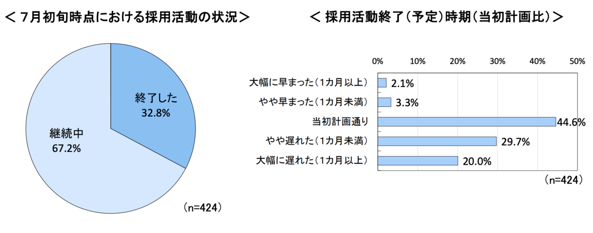 f:id:satoru_tsujimoto:20200927001535p:plain