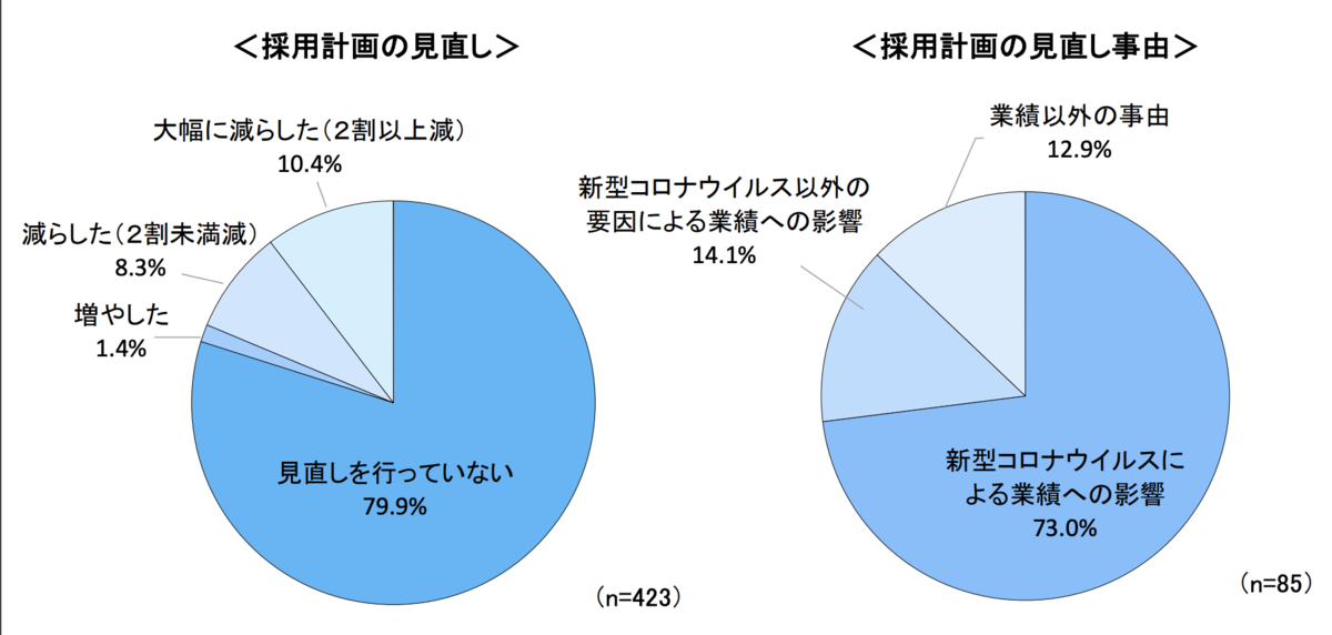 f:id:satoru_tsujimoto:20200927004715p:plain