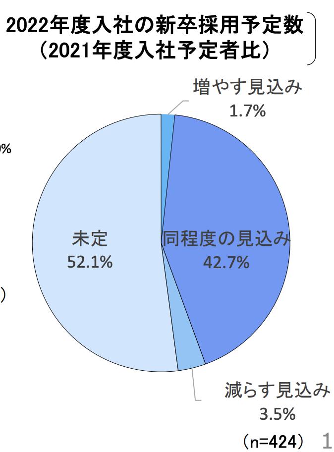 f:id:satoru_tsujimoto:20200927005827p:plain