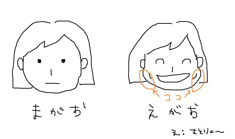f:id:satoryosato:20170907232640p:plain
