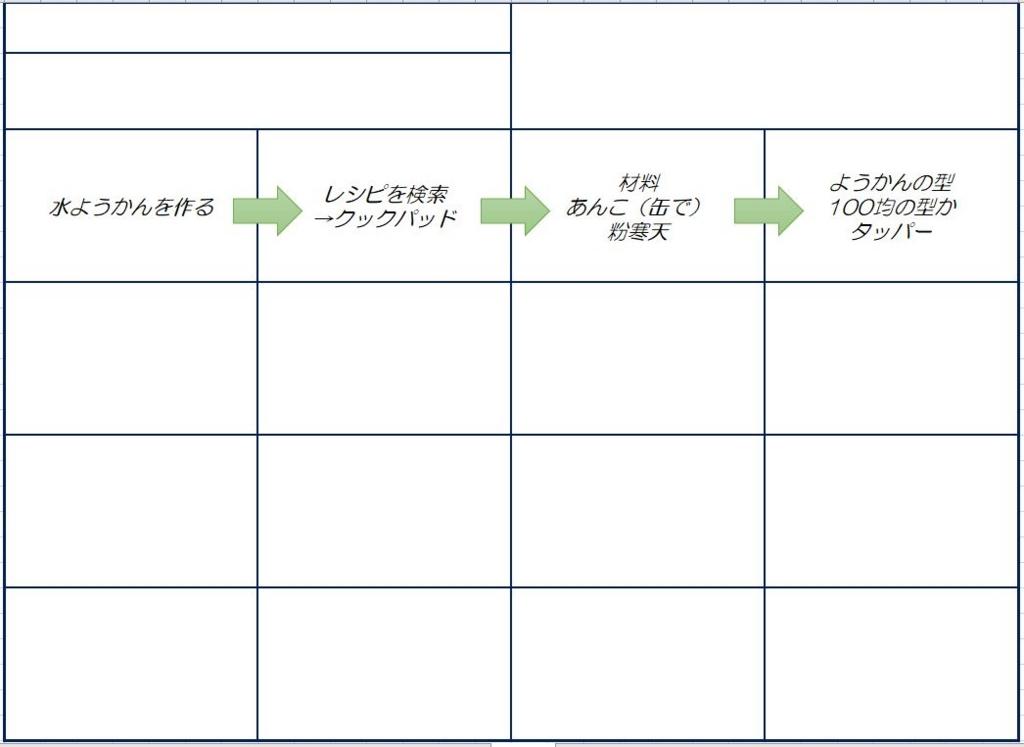 f:id:satosee:20180807222902j:plain