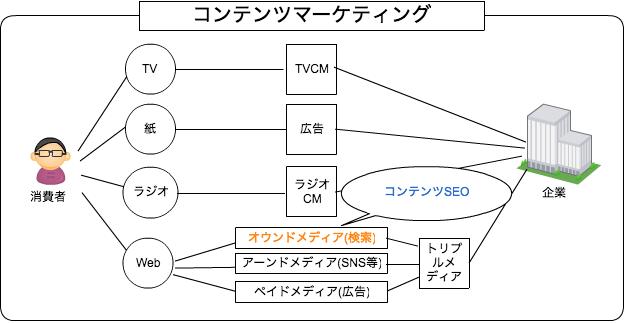 f:id:satoshi0250:20160621224234p:plain