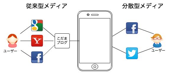 f:id:satoshi0250:20160708225109p:plain