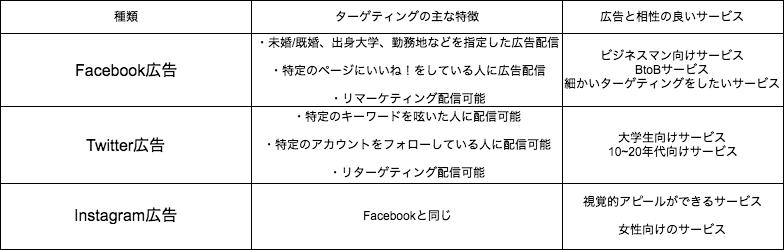 f:id:satoshi0250:20160816085302p:plain