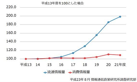 f:id:satoshi0250:20160905205855p:plain