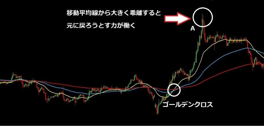 f:id:satoshi1120:20180205171105j:plain