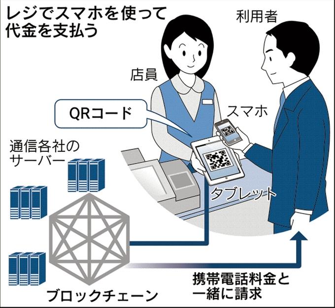 f:id:satoshi1120:20180305102850j:plain