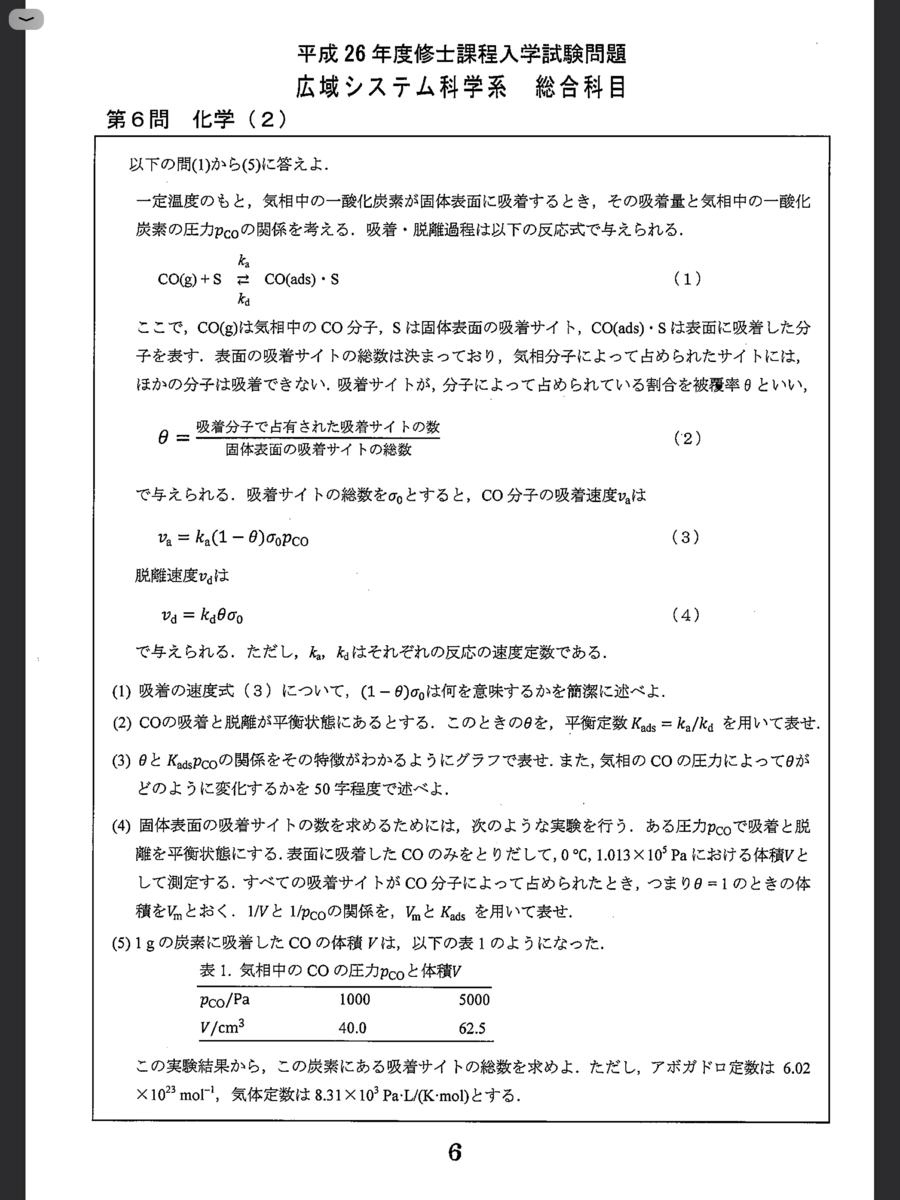 f:id:satoshi86:20200321155214p:plain
